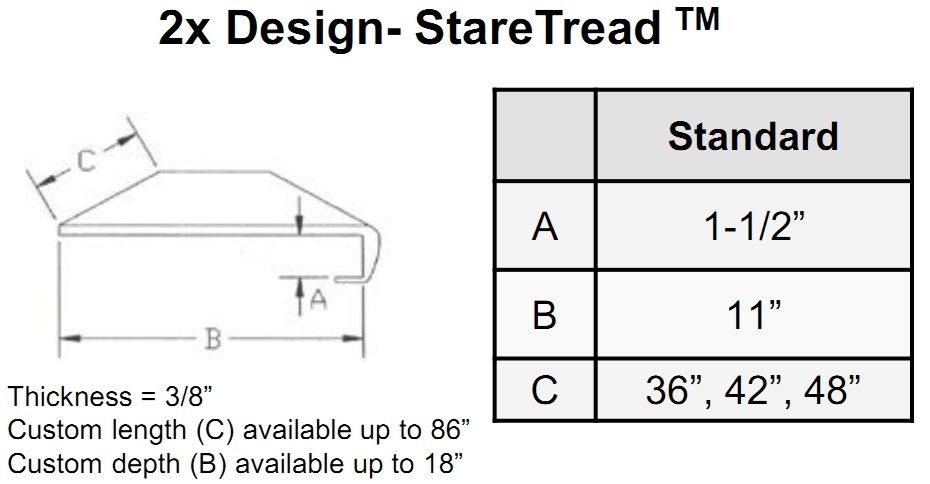 2x Staretread Staircasing Overlay By Starecasing Brazilian